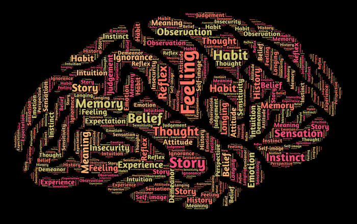 lots of words that form a picture of a brain